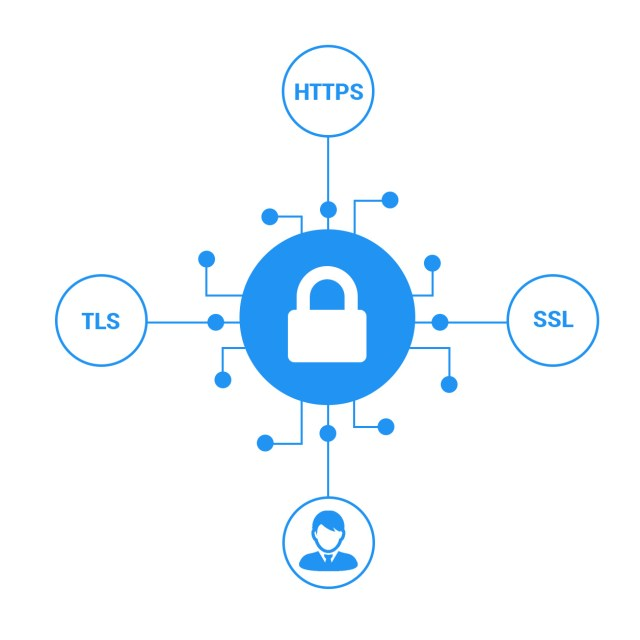 hommie - bezpieczeństwo, security, HTTPS, TLS, SSL, cloud