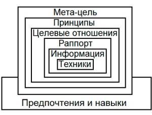 русская матрешка СК