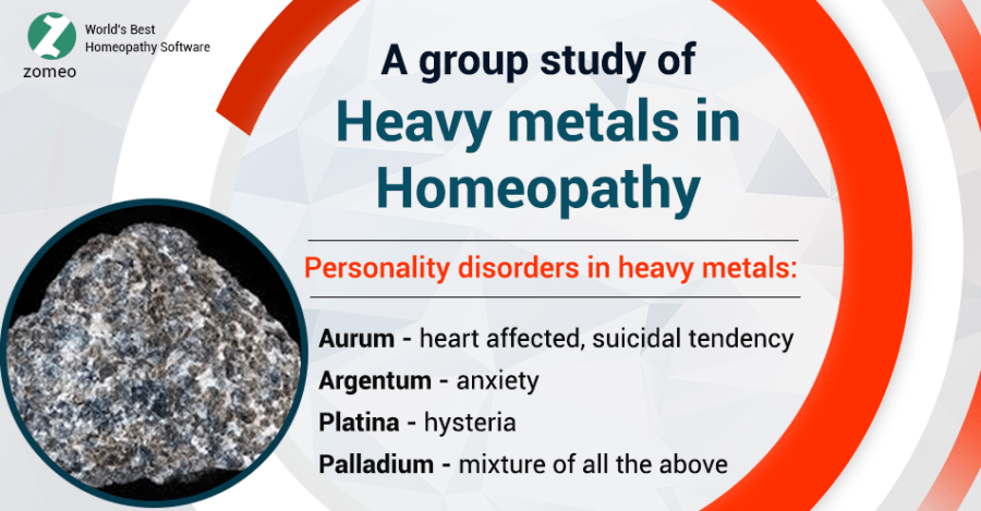 12 Characteristic Mind Symptoms of Heavy Metals You Need To Learn