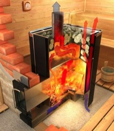 Easy And Cheap Diy Sauna Design You Can Try At Home 03