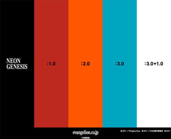 エヴァンゲリオン公式サイト( 2014年12月17日時点)の画像