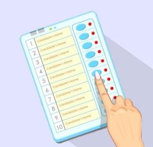 ಮತದಾನ, voting