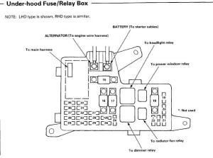 Internal fuse box diagram for '97 Accord?  HondaTech