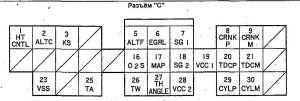 F20b PCB ECU pinout help  HondaTech