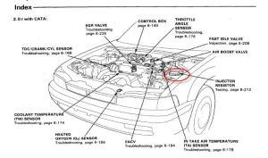 92 accord ex HELP vss sensor  HondaTech