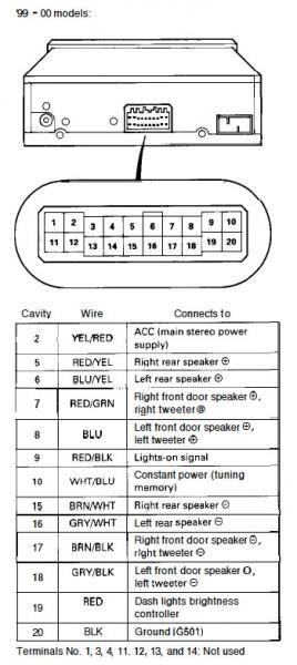 9900 oem radio harness diagram  HondaTech