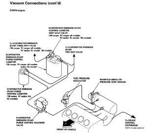 need hose diagram!!!!!!  HondaTech