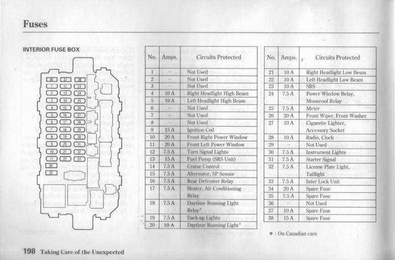 96 Honda Civic Lx Fuse Box Diagram - Wiring Diagrams Schematics