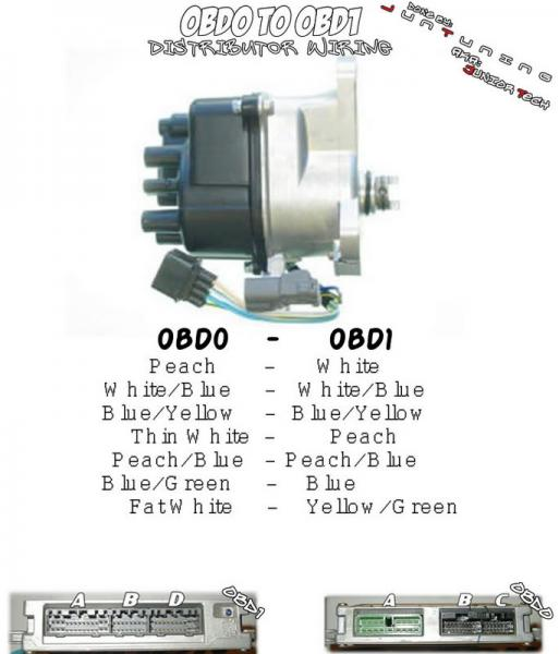 obd0 to obd1 wiring diagram schematic diagram electronic schematic cama e o obd1 wiring-diagram gen 3 obd1 honda distributor wiring diagram somurichrhsomurich obd0 to obd1 wiring diagram at selfit co