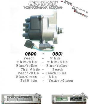 OBD0 to OBD1 Distributor Wiring  Page 2  HondaTech