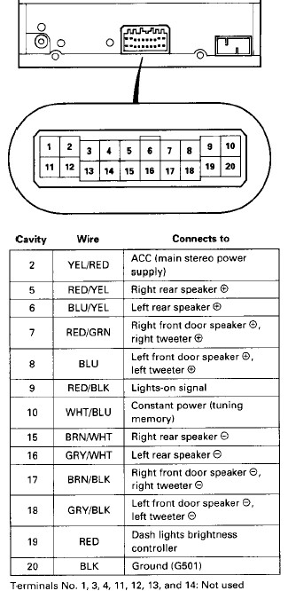 1989 honda accord stereo wiring diagram 1988 honda civic radio wiring diagram - somurich.com