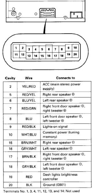 1988 Honda Civic Radio Wiring Diagram  Somurich