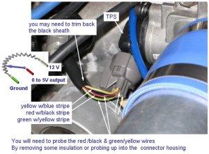Throttle position sensor problem  HondaTech