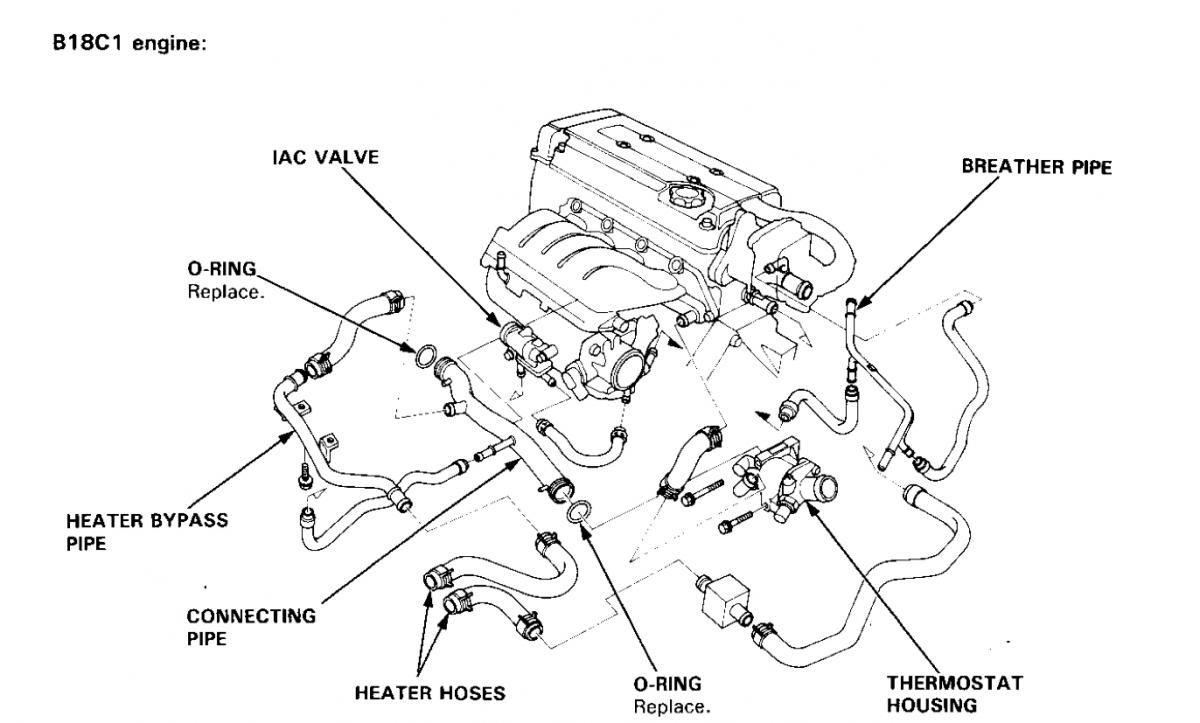 Engine partment hose diagram b18c1 honda tech honda rh honda tech honda civic engine diagram 1998 honda cr v engine diagram