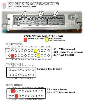 how, EXACTLY, do you wire up vtec?  HondaTech  Honda Forum Discussion