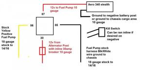 Fuel Pump Wiring Double Checking having issue  HondaTech