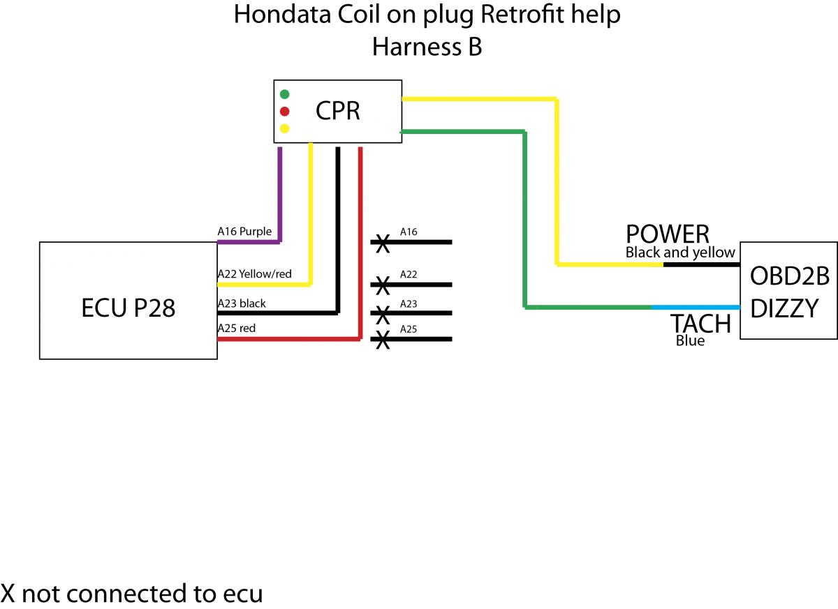 95 Honda Civic Distributor Wiring Diagram