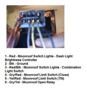 Sunroof Wiring Diagram | Wiring Diagram