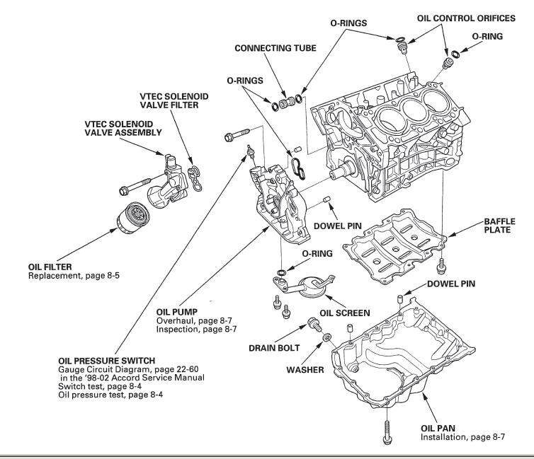 Diagram Acura Mdx Belt Diagram Diagram Schematic Circuit Tina Davis