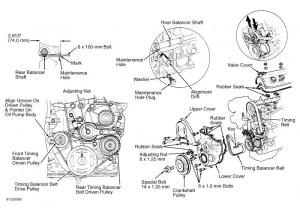 F23A4  balancer belt installation Question  HondaTech