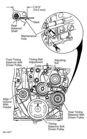 F23A4  balancer belt installation Question  HondaTech