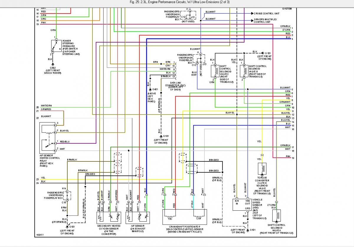 Fantastic 2001 A6 Wiring Diagram Ecu Embellishment - Electrical ...