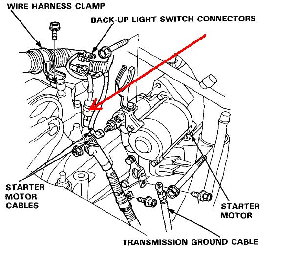 2000 Honda Accord Brake Lamp Light Problem | Decoratingspecial.com