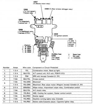 Accord 91 Fuse box diagram  HondaTech