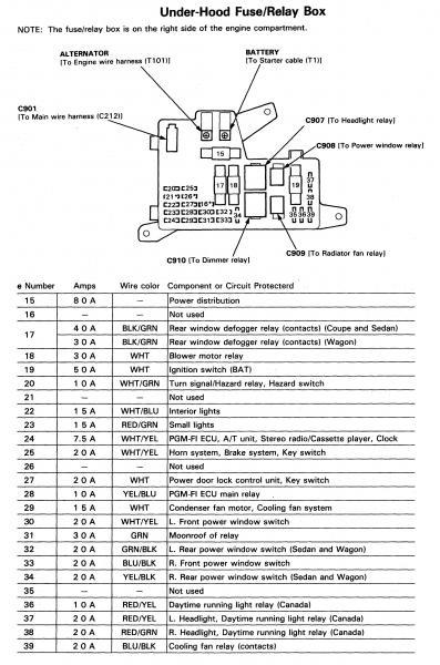 91 honda fuse box diagram  description wiring diagrams