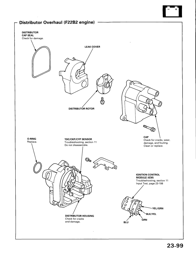 Diagram Mounts 2002 Civic Lx 1990 Honda Auxiliary Engine