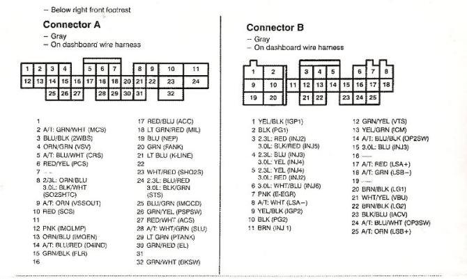 1999 honda accord ecu pin wiring diagram  description