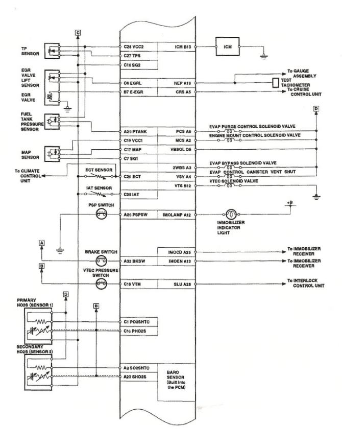 9899 cl  9802 accord obd2b ecu pinout  hondatech
