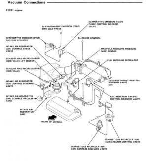 1997 JDM Honda Accord Vacuum Diagram  HondaTech  Honda