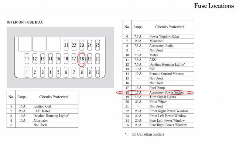 Honda Crv Fuse Box Diagram 2004,Crv.Free Download Printable Wiring ...