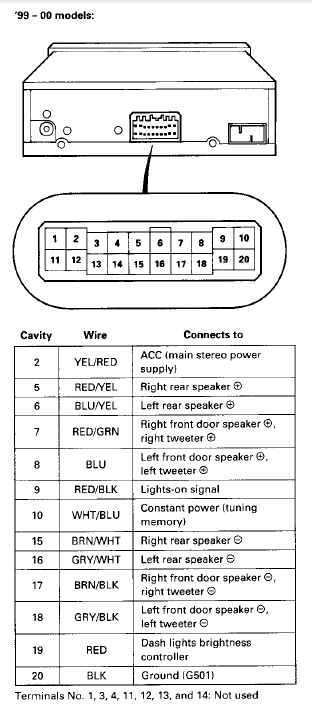 jvc stereo wiring harness diagram  2012 fiat fuse diagram