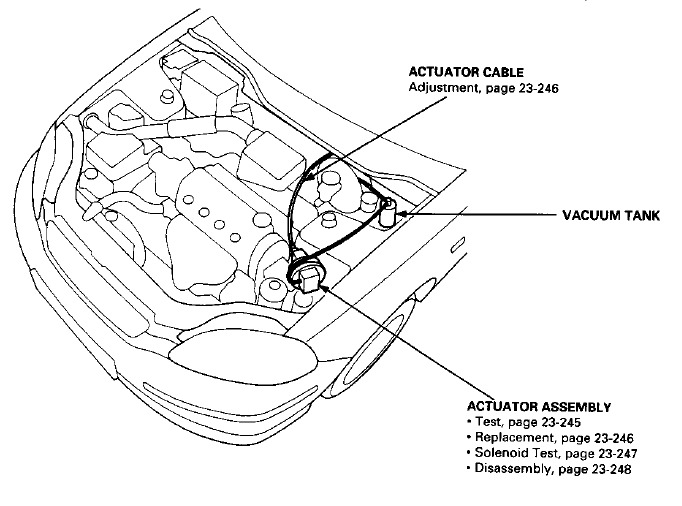Diagram D16y8 Vacuum Diagram Diagram Schematic Circuit Borivoje