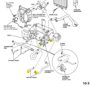 Need quick answer bypassing heater core on B20b EG