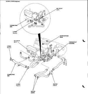 need hose diagram!!!!!!  HondaTech  Honda Forum Discussion
