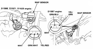 9200 HondaAcura engine wiring, sensor & connector guide
