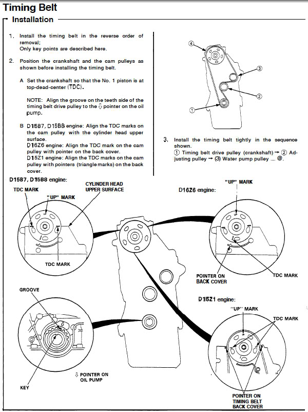 Obd1 Honda Wire Harness Diagram