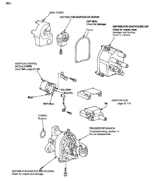 1998 Honda Prelude Fuse Box Location 98 Starter Wiring Diagram