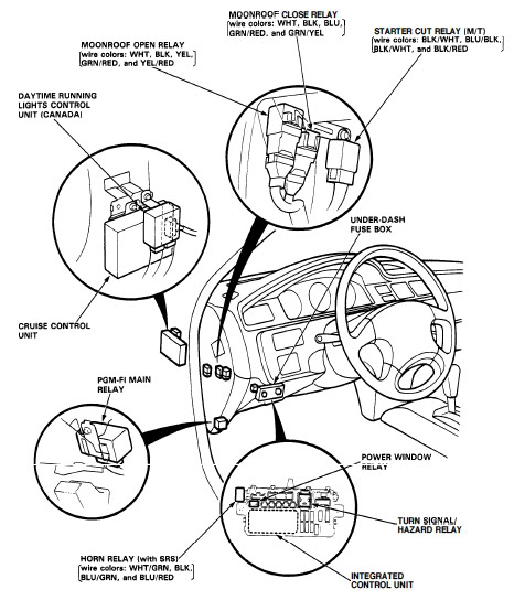 Diagram 1991 Honda Crx Fuse Location 1991 Diagram Schematic Circuit
