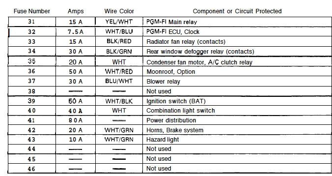 peugeot 206 fuse box headlight wiring diagram schema rh 15 gbnnt plast on de