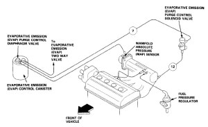 Dpfi Jpg 91 Honda B16 Vacuum Diagram Honda Auto Parts Catalog And Diagram