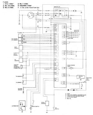 Download free 2003 Honda Civic Wiring Diagram Pdf software