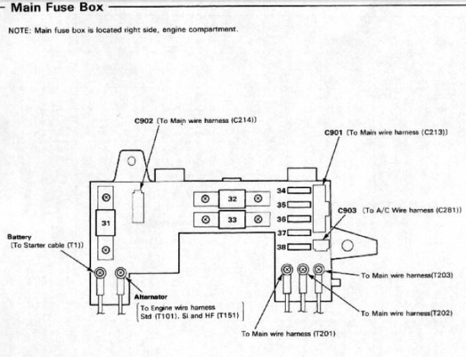 91 civic fuse box diagram wiring schematic  description