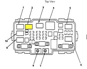 Honda Crv Starter Motor Problem  impremedia