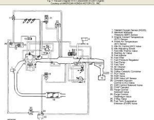 need 93 prelude vacuum diagram!  HondaTech