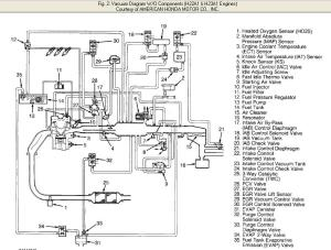 need 93 prelude vacuum diagram!  HondaTech  Honda Forum