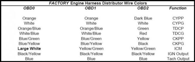 97 honda civic ecu wiring diagram wiring diagram wiring diagram honda civic diagrams